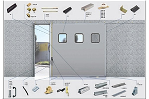 Industrial Overhead Sliding & Folding Door Tech Sheets